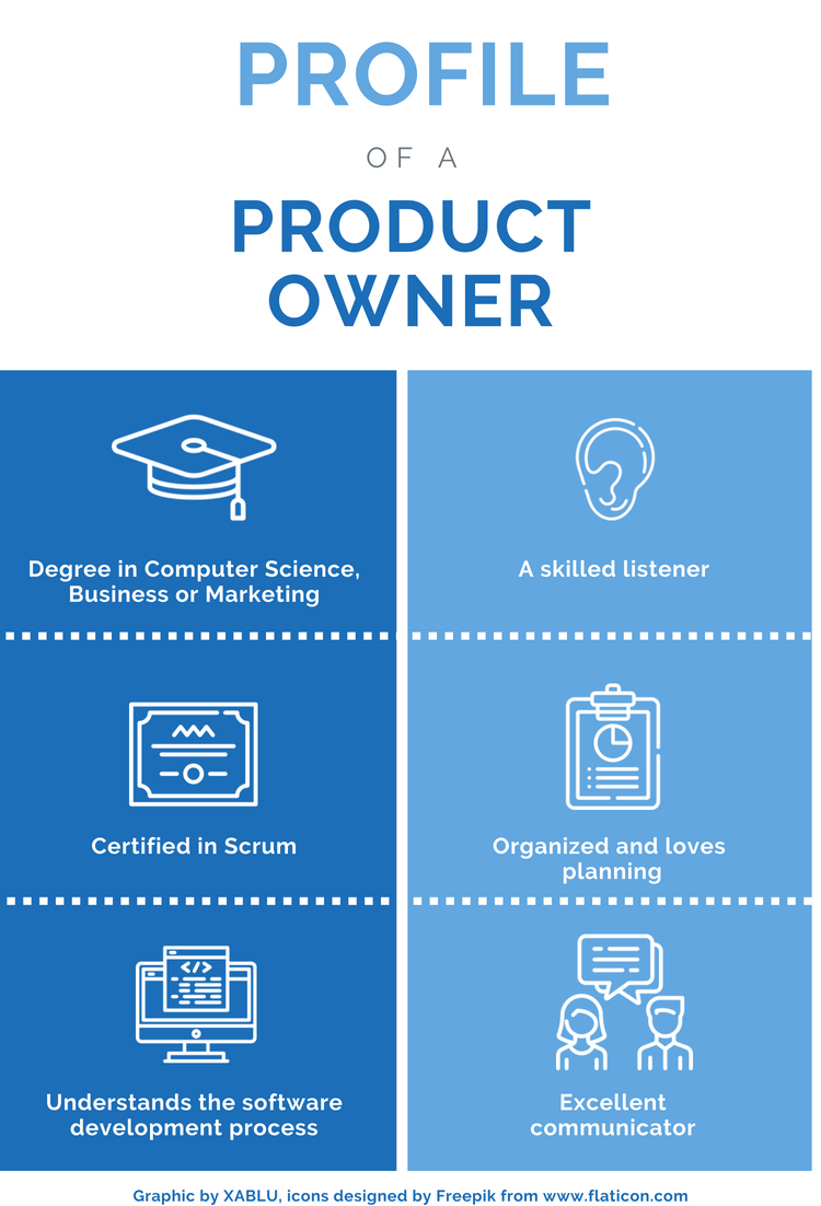 Profile of a Product Owner
